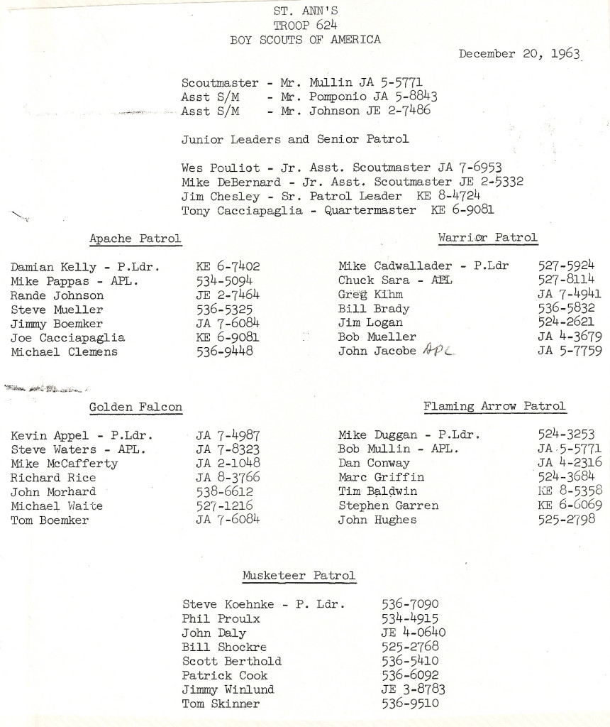 1963 Roster