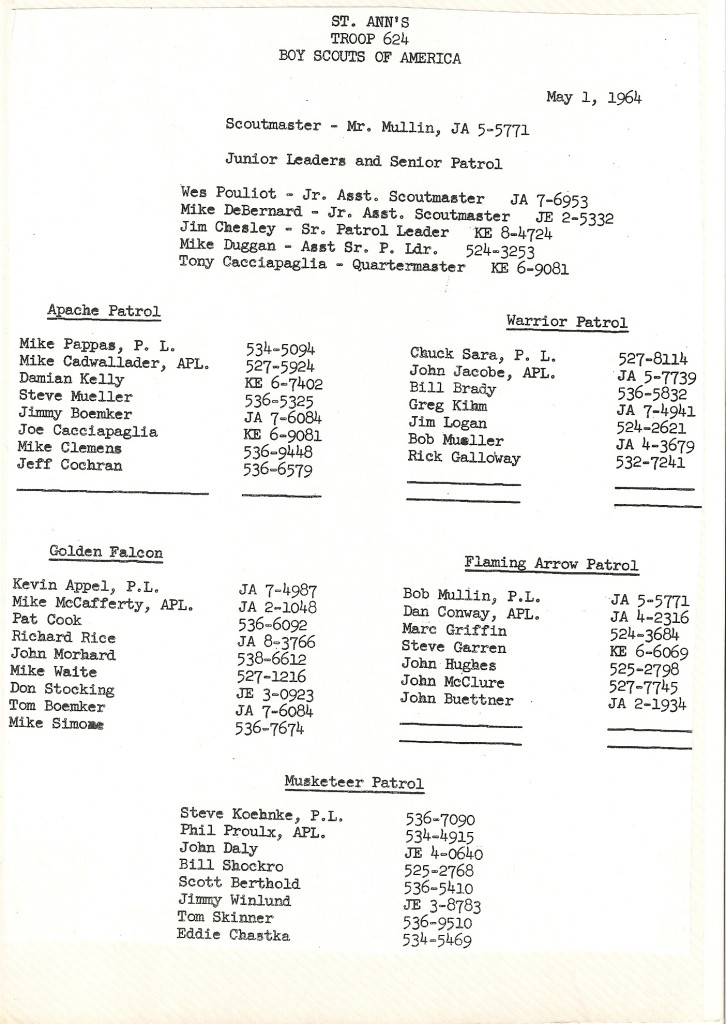 1964 Roster
